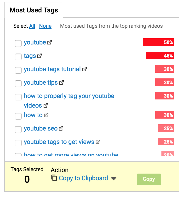 MOST USED TAGS